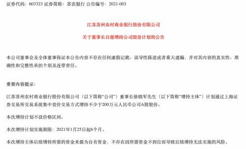 快讯|苏农银行董事长拟增持不少于200万元公司股份